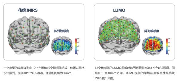 LUMO density.Png